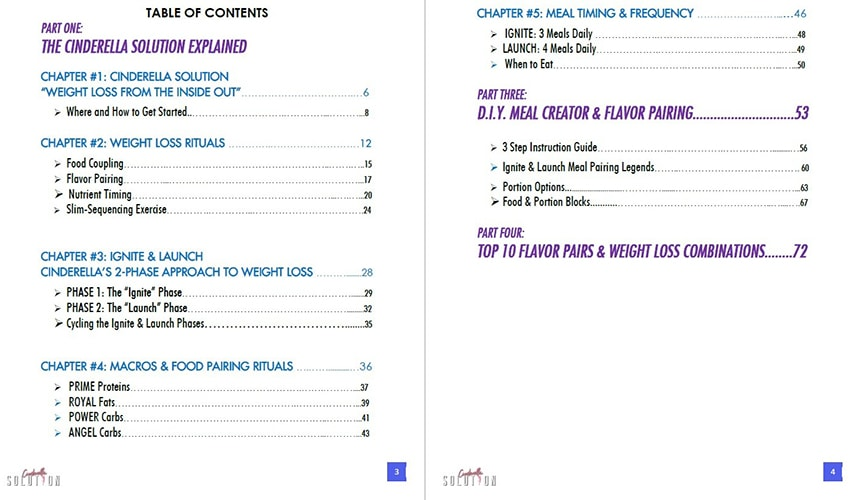 Diet Cinderella Solution  Dimensions Inches